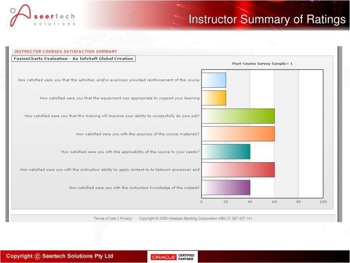 Instructor Summary of Ratings