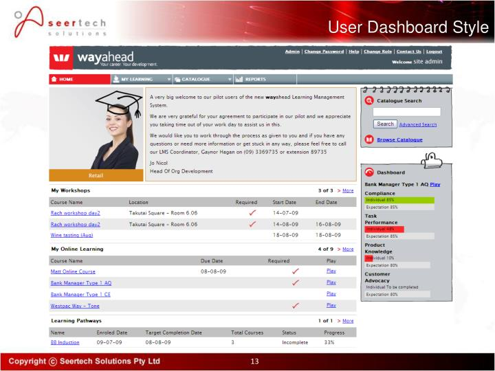 User Dashboard Style