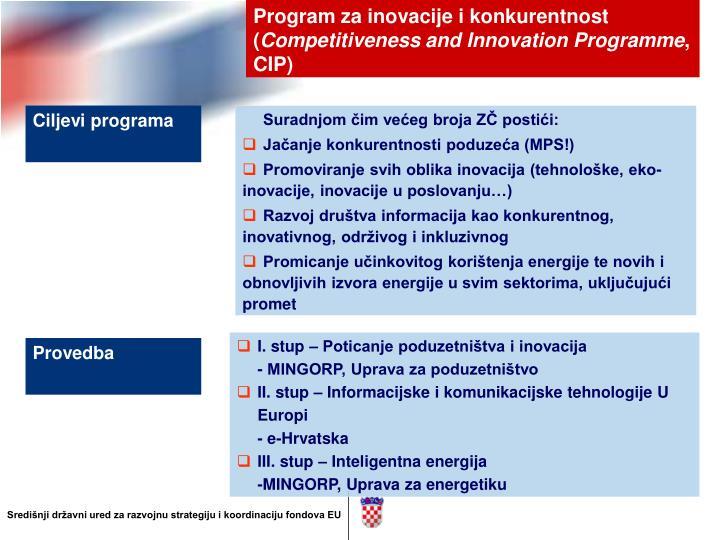Program za inovacije i konkurentnost (