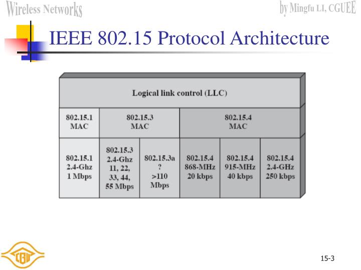 Ieee 802 15 protocol architecture