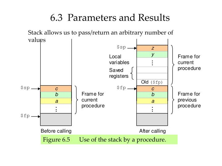 6.3  Parameters and Results