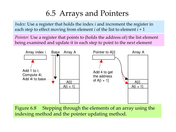 6.5  Arrays and Pointers