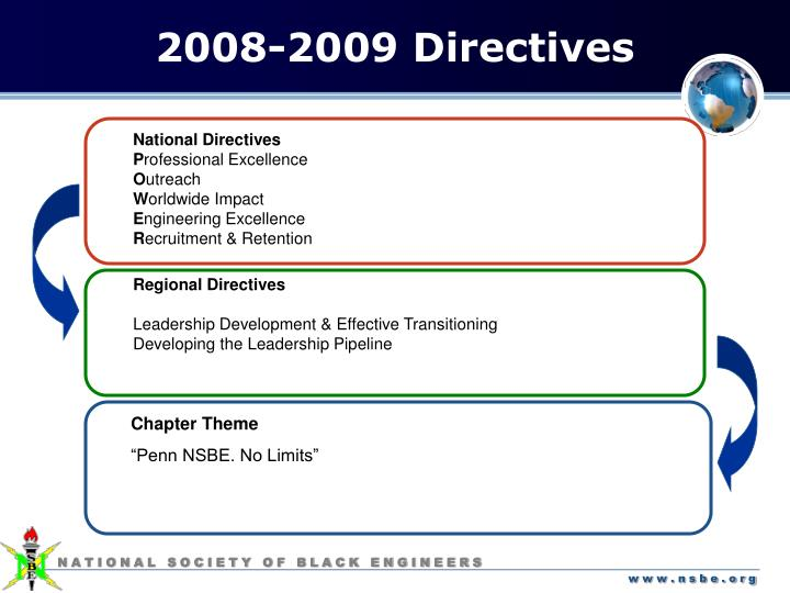 2008 2009 directives