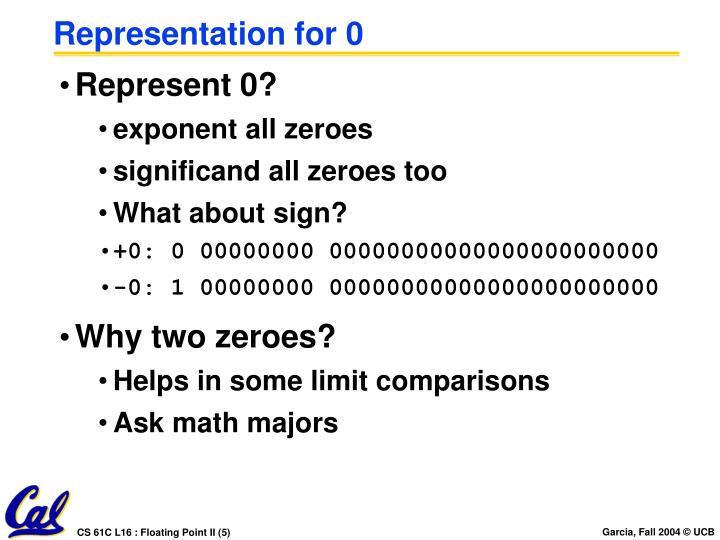 Representation for 0