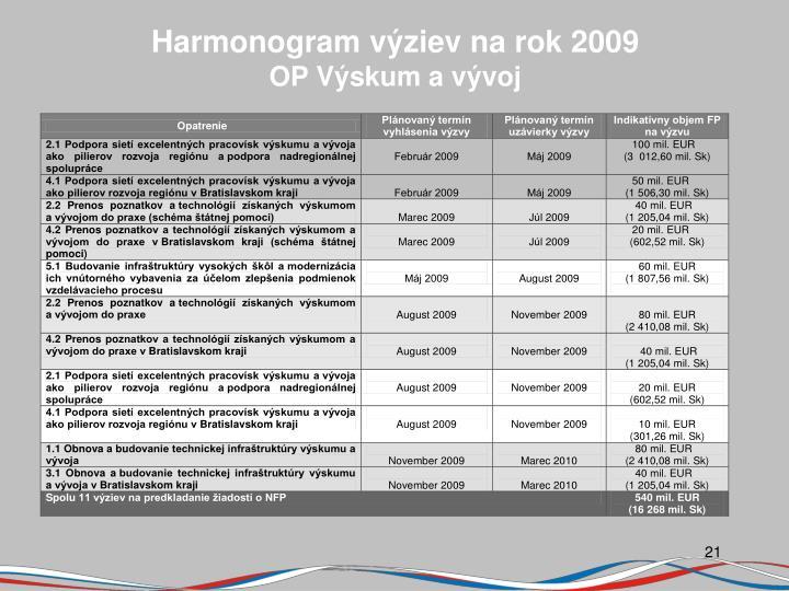 Harmonogram výziev na rok 2009
