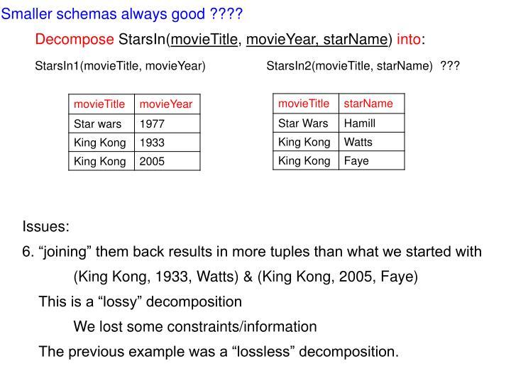 Smaller schemas always good ????