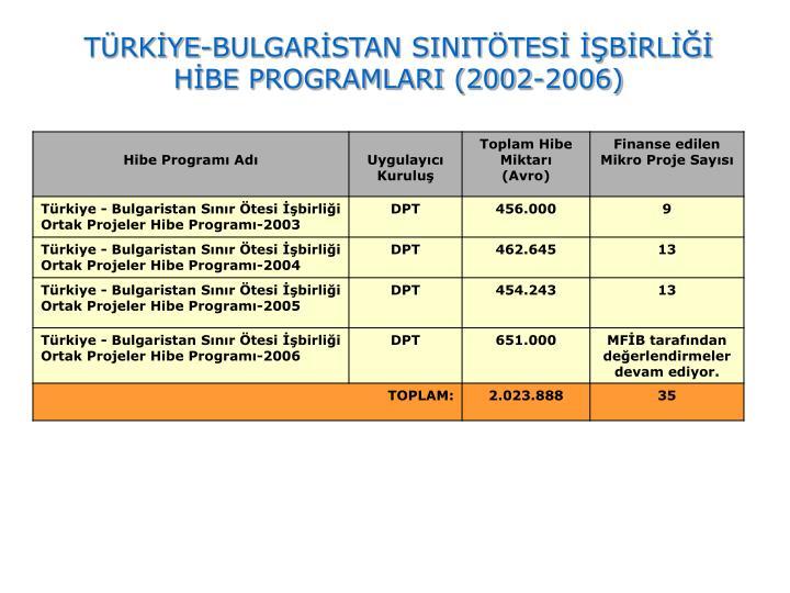 TÜRKİYE-BULGARİSTAN SINITÖTESİ İŞBİRLİĞİ HİBE PROGRAMLARI (2002-2006)