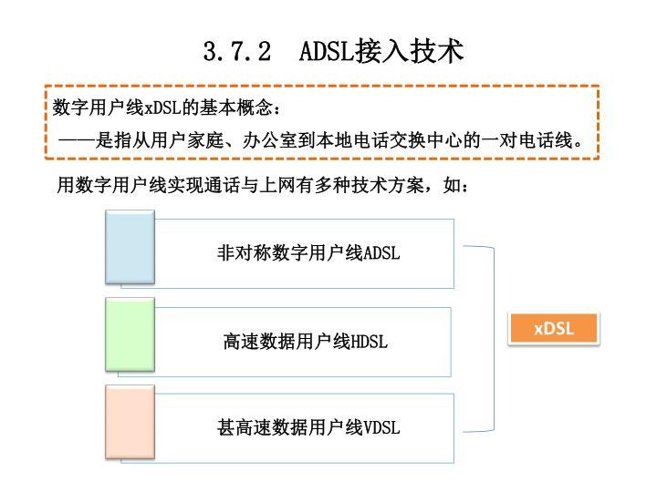 3.7.2  ADSL