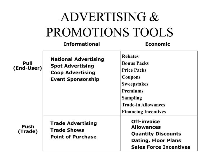ADVERTISING & PROMOTIONS TOOLS