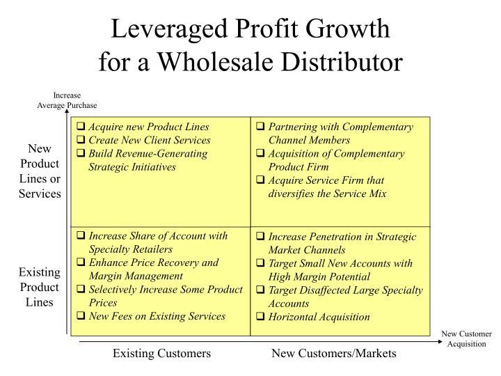 Leveraged Profit Growth