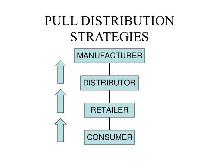 PULL DISTRIBUTION STRATEGIES