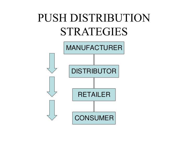 PUSH DISTRIBUTION STRATEGIES