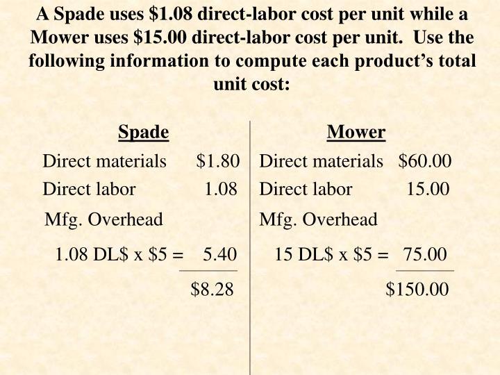Direct materials      $1.80