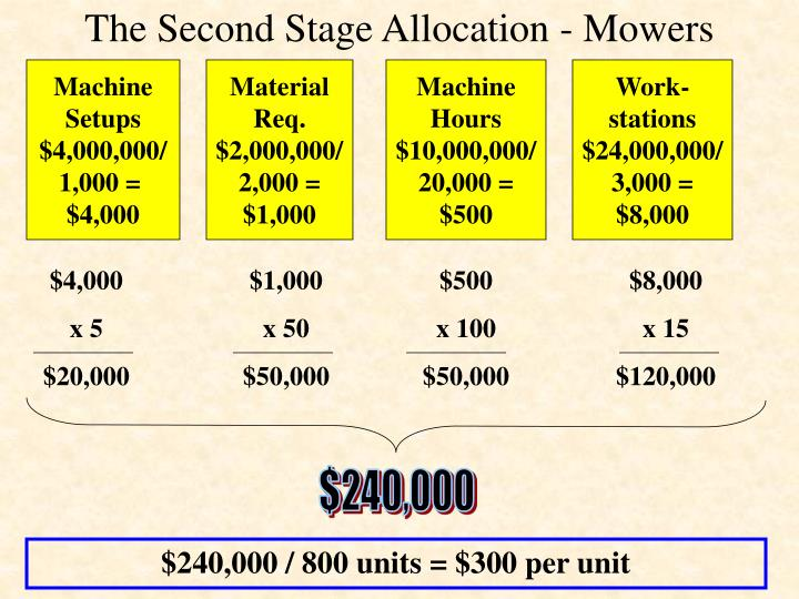 The Second Stage Allocation - Mowers