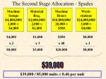 the second stage allocation spades