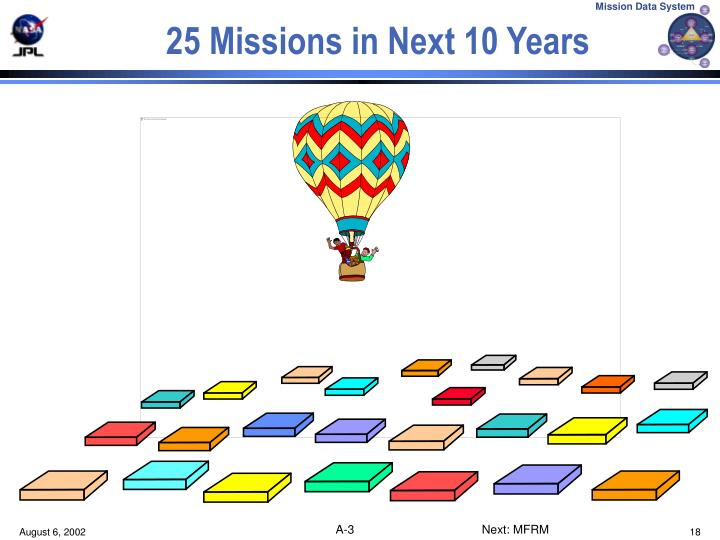 25 Missions in Next 10 Years