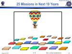 25 missions in next 10 years1
