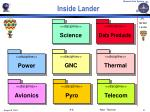 inside lander