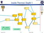 inside thermal depth 1