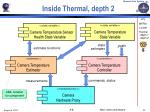 inside thermal depth 2