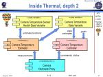 inside thermal depth 21