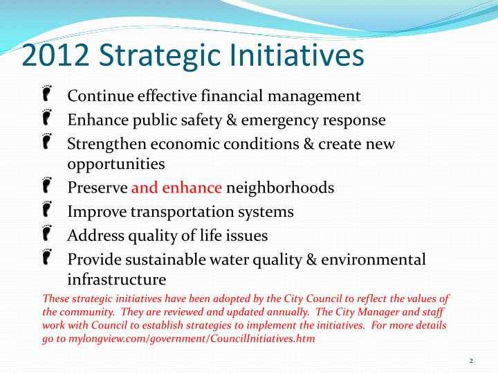 2012 Strategic Initiatives