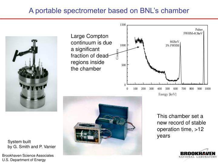 A portable spectrometer based on BNL's chamber