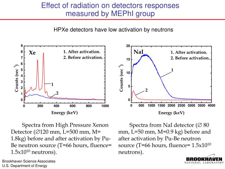 Effect of radiation on detectors responses