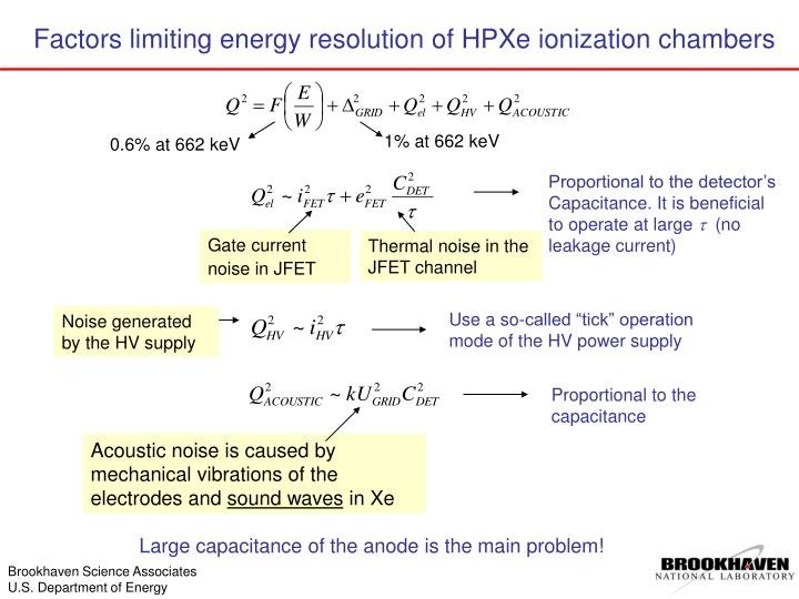 Factors limiting energy resolution of HPXe ionization chambers