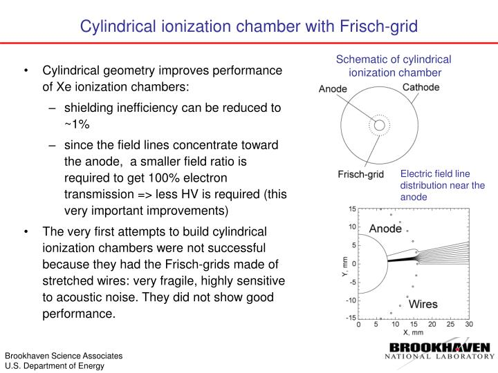 Cylindrical geometry improves performance of Xe ionization chambers: