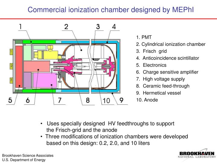 Commercial ionization chamber designed by MEPhI