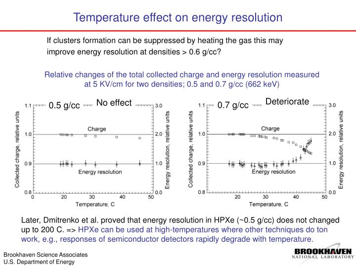 If clusters formation can be suppressed by heating the gas this may      improve energy resolution at densities > 0.6 g/cc?
