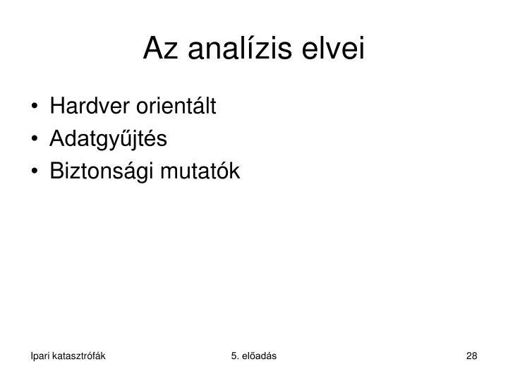 Az analízis elvei