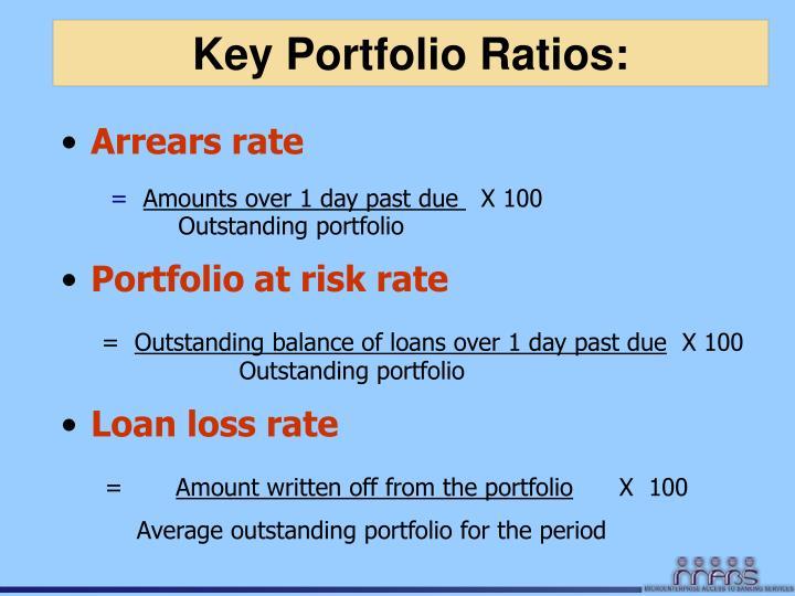 Key Portfolio Ratios: