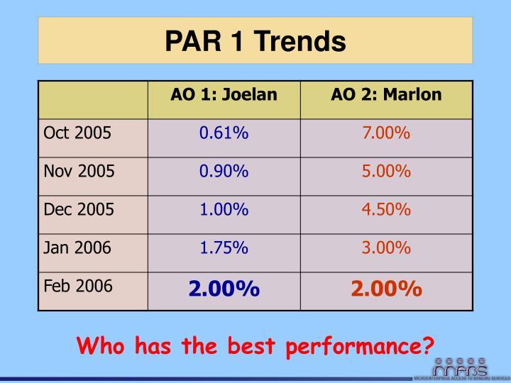 PAR 1 Trends
