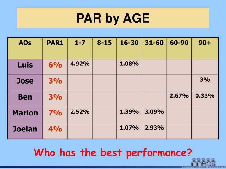 PAR by AGE