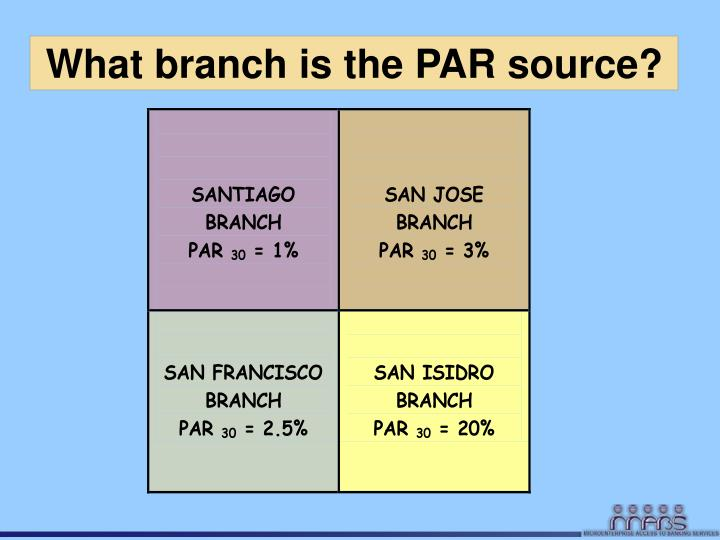 What branch is the PAR source?