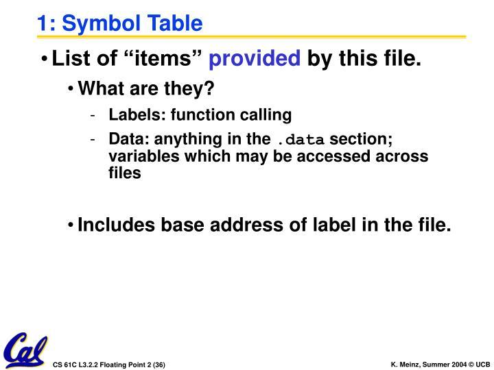 1: Symbol Table