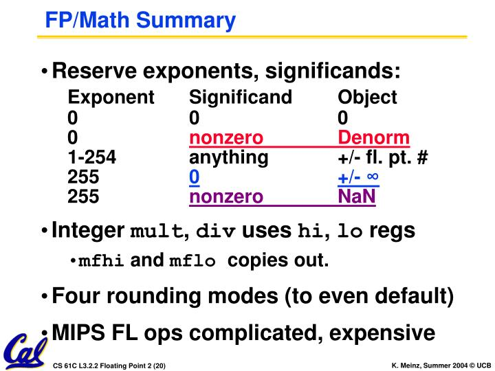 FP/Math Summary