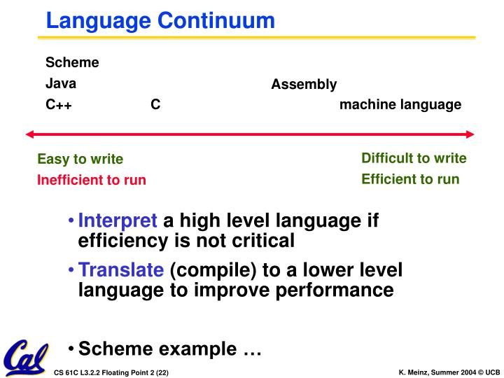 Language Continuum