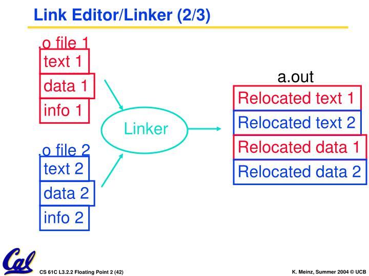 Link Editor/Linker (2/3)