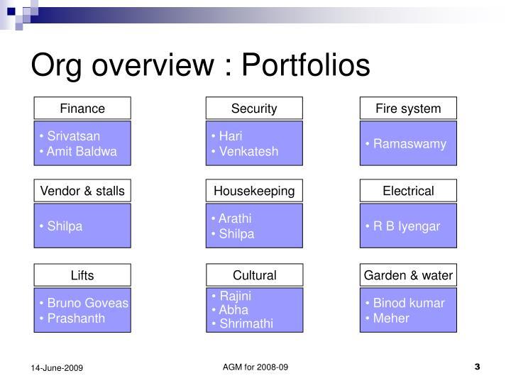 Org overview : Portfolios