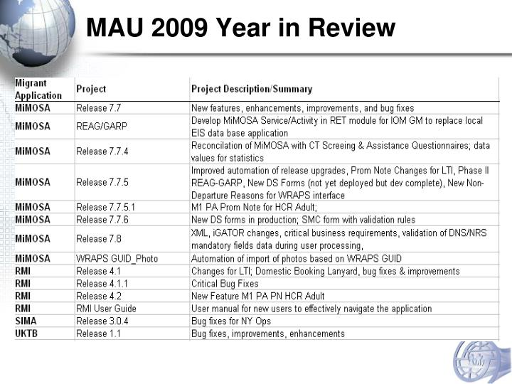 MAU 2009 Year in Review