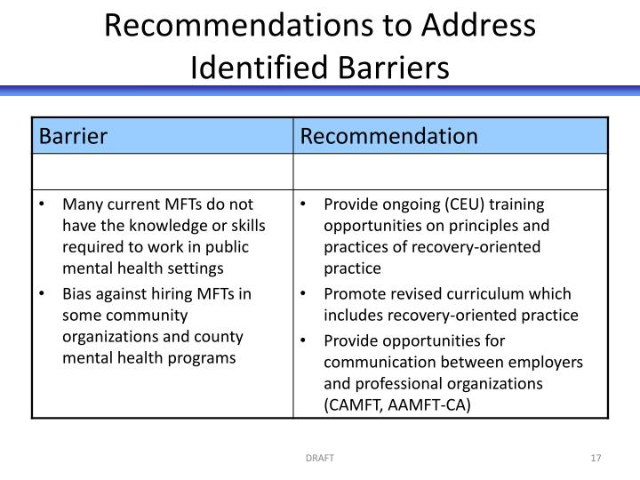 Recommendations to Address Identified Barriers