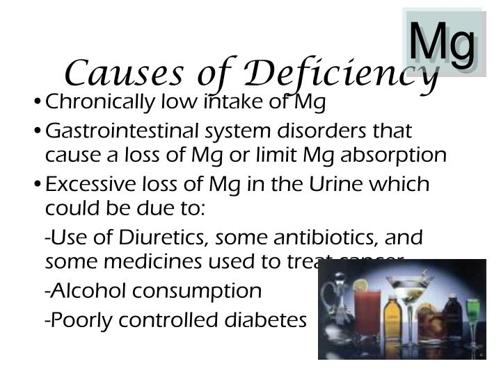 Causes of Deficiency