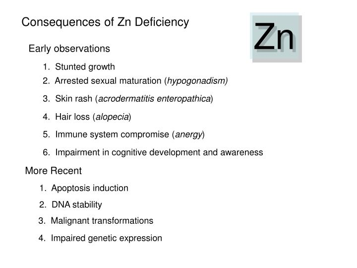 Consequences of Zn Deficiency