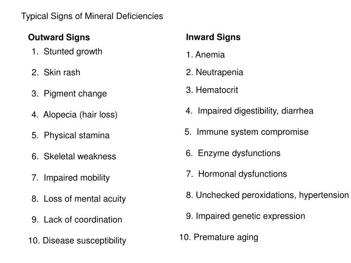 Typical Signs of Mineral Deficiencies