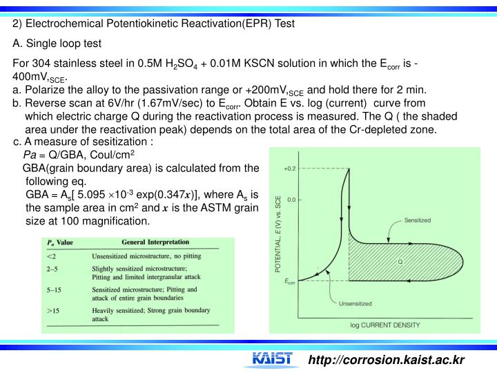 2) Electrochemical Potentiokinetic Reactivation(EPR) Test