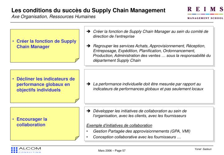 Créer la fonction de Supply Chain Manager au sein du comité de direction de l'entreprise