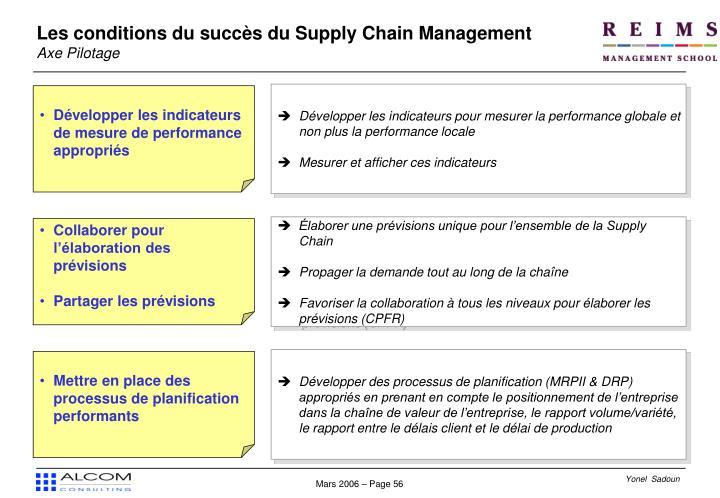Élaborer une prévisions unique pour l'ensemble de la Supply Chain